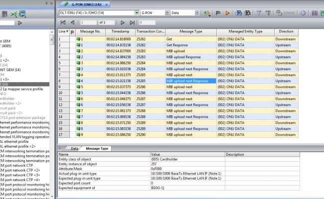 OMCI_Protocol_Data