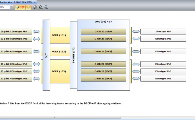 VLAN_Routing